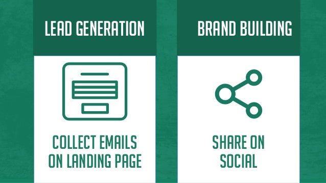 Brand buildinglead generation collect emails on landing page share on social