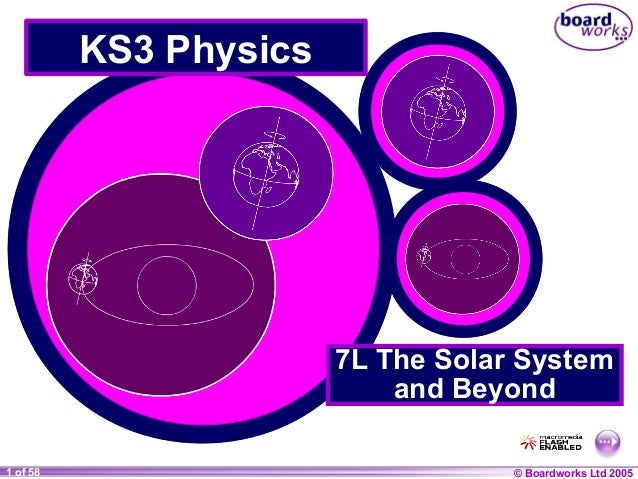 KS3 Physics  7L The Solar System and Beyond 1 of 58 20  © Boardworks Ltd 2004 2005