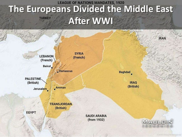 How WWI Changed the Map of Europe