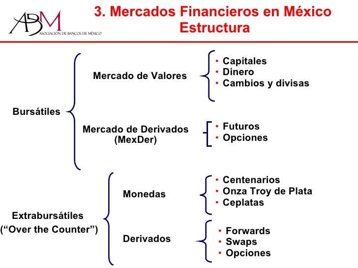Mercados Financieros Marcos Miguel