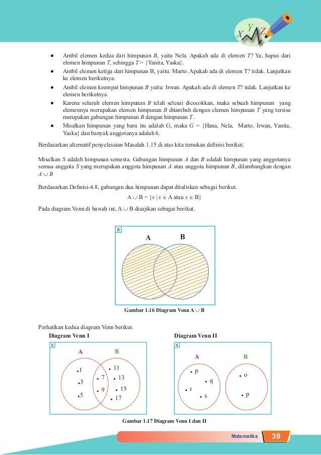 7 matematika bukusiswa kelas vii smpmts 47 ccuart Image collections