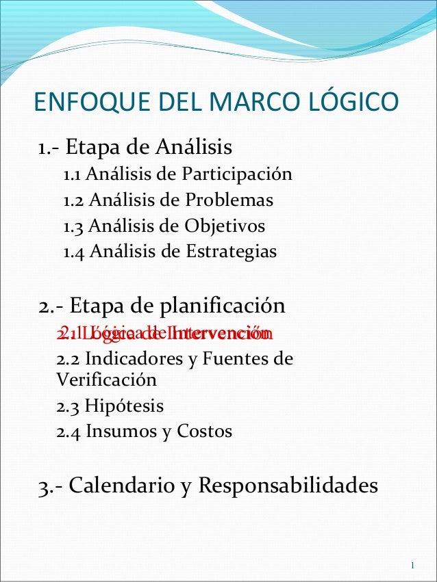 7 matriz del marco logico sintesis