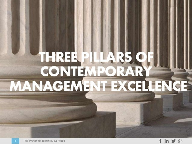 Presentation for ExcellnceDayz Riyadh1 THREE PILLARS OF CONTEMPORARY MANAGEMENT EXCELLENCE