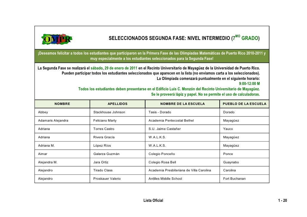 SELECCIONADOS SEGUNDA FASE: NIVEL INTERMEDIO (7MO GRADO)¡Deseamos felicitar a todos los estudiantes que participaron en la...
