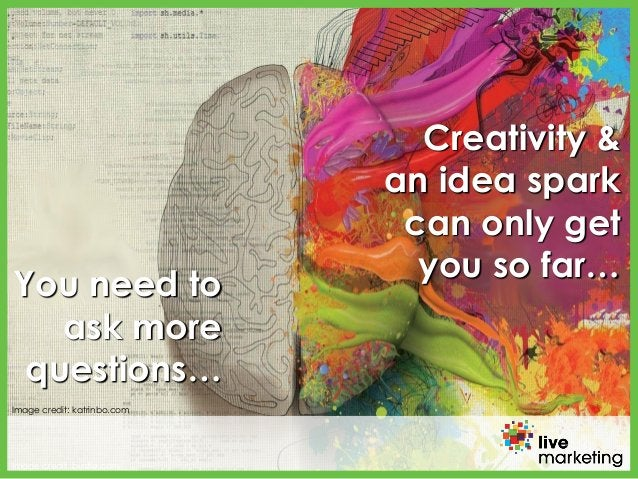 Image credit: bustle.com Creativity & an idea spark can only get you so far… Image credit: katrinbo.com You need to ask mo...