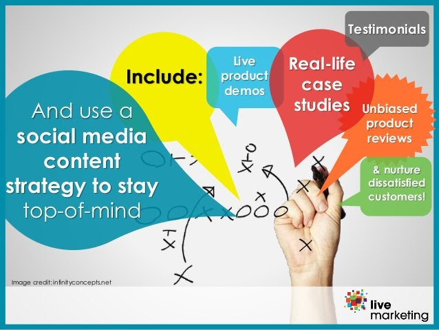 Include: And use a social media content strategy to stay top-of-mind Live product demos Unbiased product reviews Real-life...