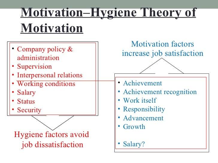 Motivation–Hygiene Theory of Motivation Hygiene factors avoid  job dissatisfaction <ul><li>Company policy &  administratio...