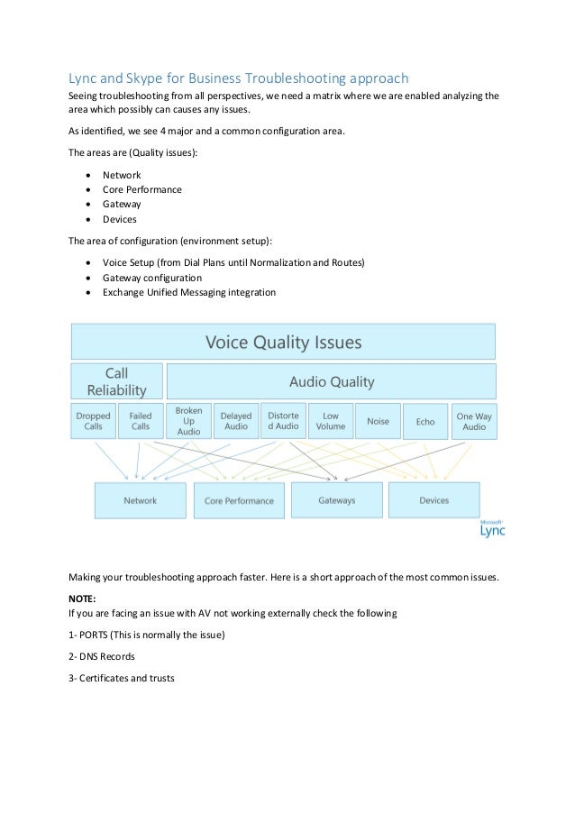 Skype for business and lync troubleshooting guide (Version 1 0 )