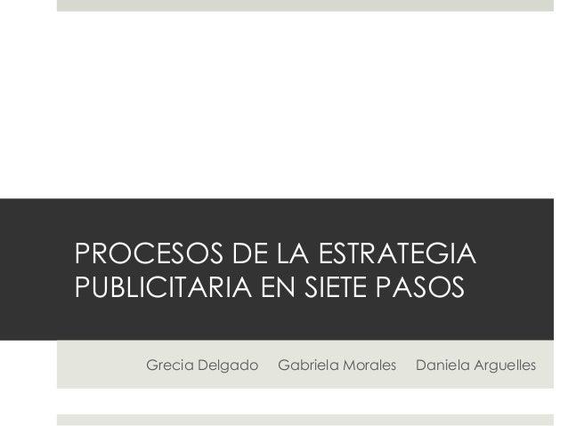 PROCESOS DE LA ESTRATEGIAPUBLICITARIA EN SIETE PASOS    Grecia Delgado   Gabriela Morales   Daniela Arguelles