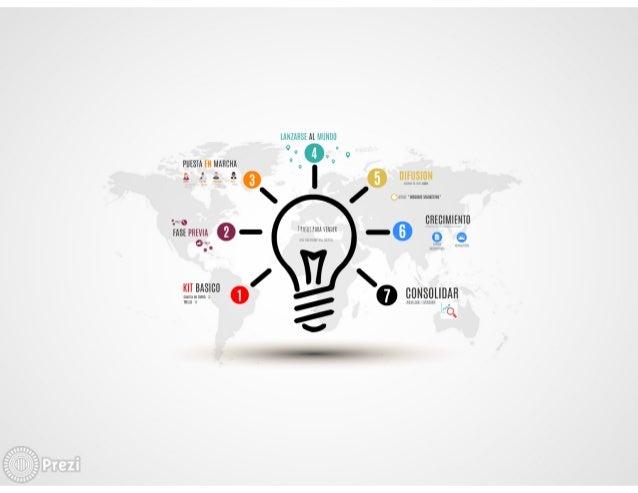 CHARLA 7 Pasos para vender más con el Marketing Digital
