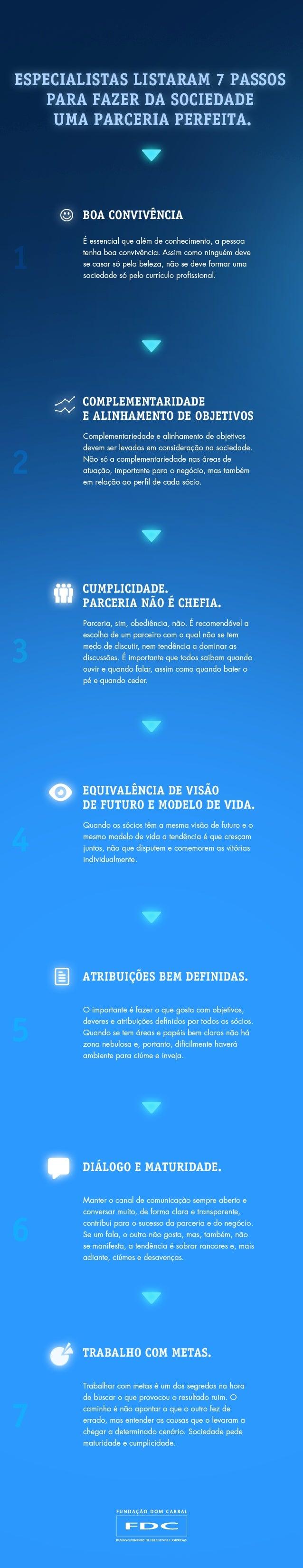 7 passos para fazer da sociedade uma parceria perfeita | Infográfico