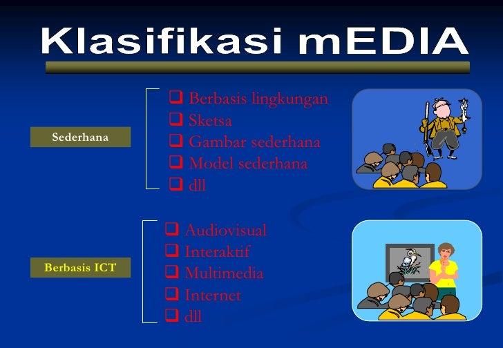 7 pembagian dan macam macam media pendidikan