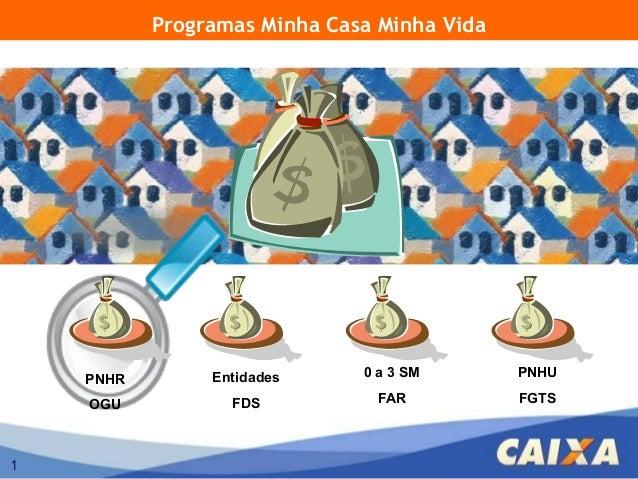 Programas Minha Casa Minha Vida    PNHR        Entidades     0 a 3 SM       PNHU    OGU           FDS          FAR        ...