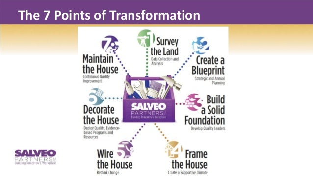 7 points of transformation step by step blueprint for building a thr the 7 points of transformation 20 malvernweather Images