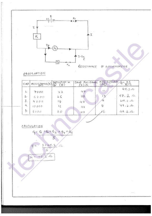 practical file for class 12