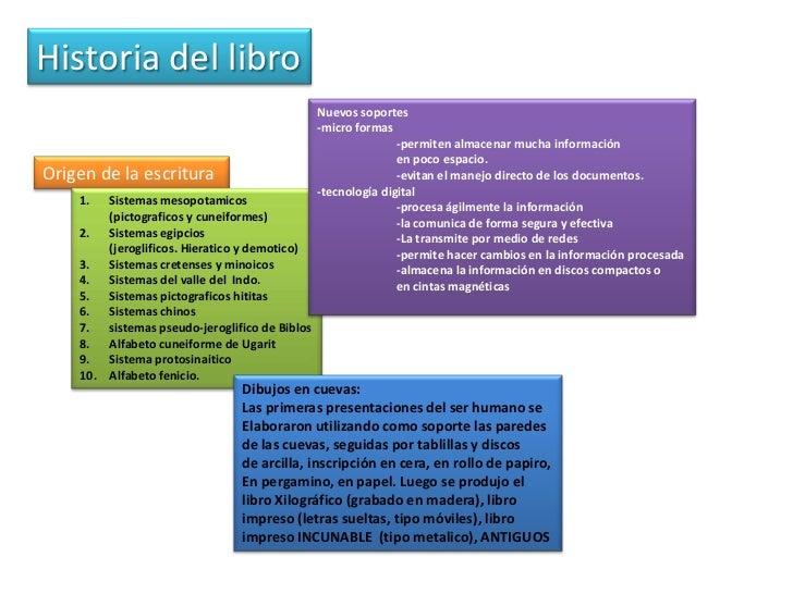 Historia del libro                                               Nuevos soportes                                          ...