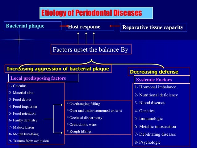 Prevention Of Periodontal Diseases