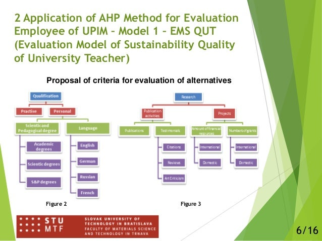 an application of the analytical hierarchy About ijahp ijahp is a scholarly journal that publishes papers about research and applications of the analytic hierarchy process(ahp) and analytic network process(anp), theories of measurement that can handle tangibles and intangibles these methods are often applied in multicriteria decision making, prioritization, ranking and resource allocation, especially when groups of people are involved.