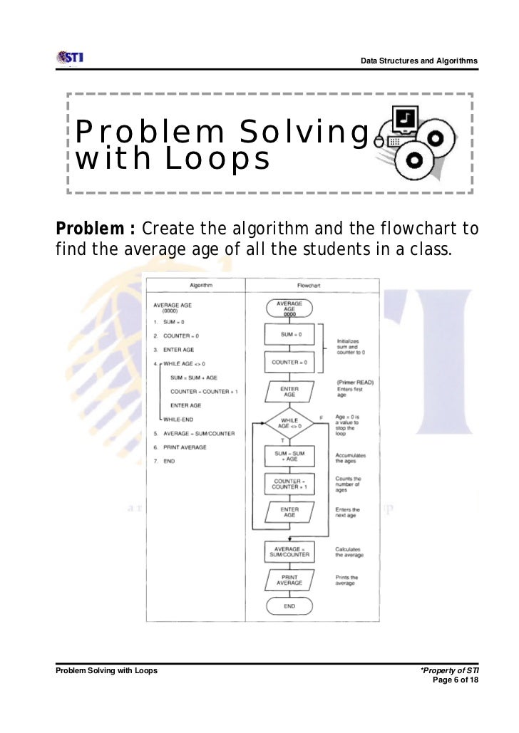 7 Problem Solving With Loops