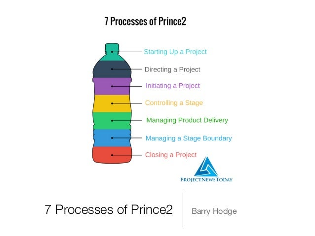 7 Processes of Prince2 Barry Hodge
