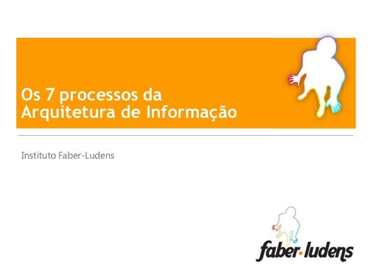 Os 7 processos daArquitetura de InformaçãoInstituto Faber-Ludens