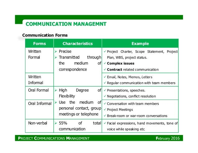 communication in management 15 communication planning bpayne and adrienne watt communications management is about keeping everybody in the loop the communications planning process concerns defining the types of information you will deliver, who will receive it, the format for communicating it, and the timing of its release and distribution.