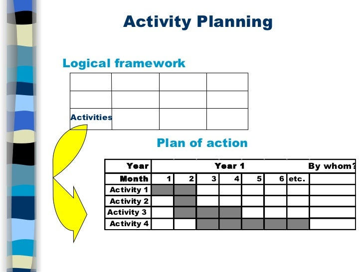 activity programme template - 9 project supporting plans short course