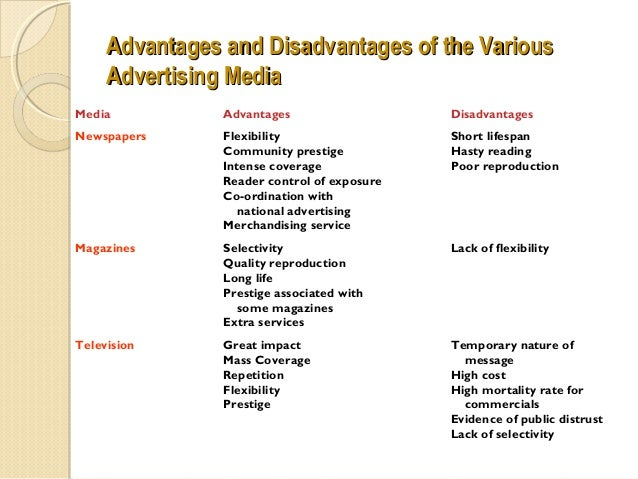 advantages and disadvantages of outdoor advertising What are the advantages and disadvantages of advertising on a billboard  what are the advantages and disadvantages of using outdoor advertising.