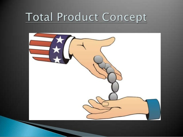    Core products   Formal products   Augmented products   Potential products   Futuristic products