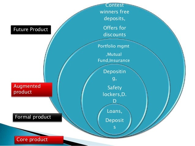    Understanding customer needs   Managing expectations   Traditional marketing communications   Sales and promotion ...