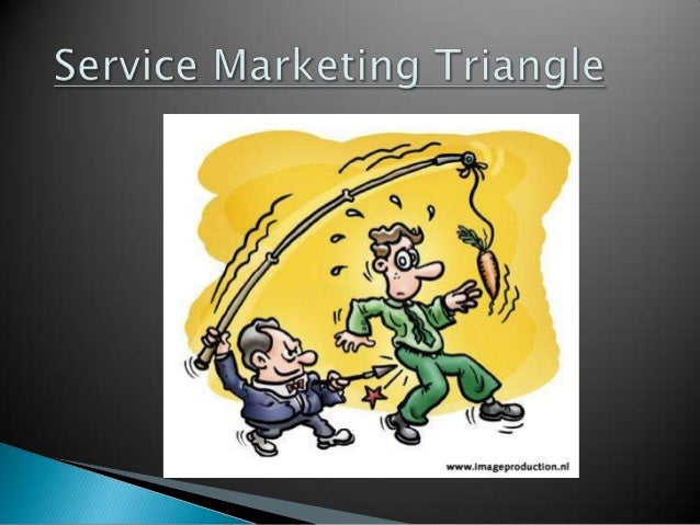    Service delivery  Reliability, responsiveness, empathy, assuran  ce,tangibles, recovery, flexibility.    Face-to-face...
