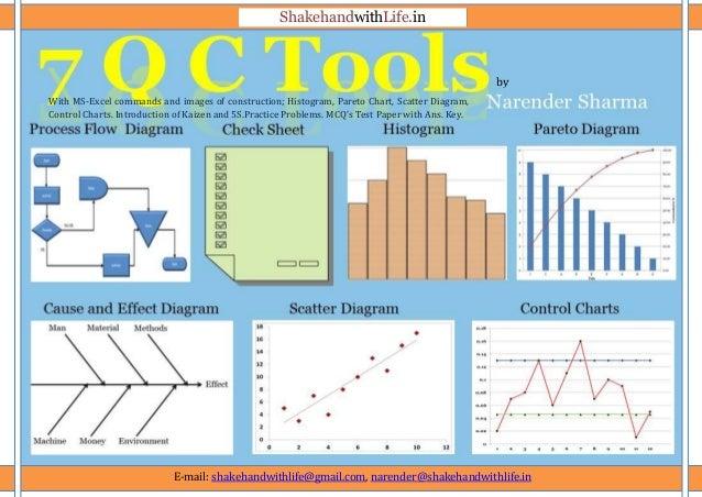 7 qc toolstraining pdf
