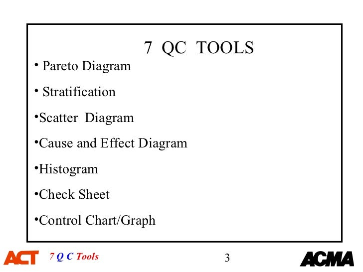 7qc tools Introduction a picture is worth a thousand words the 7 qc tools are time-tested, excellent problem-solving techniques, with a fixed set of graphical techniques.