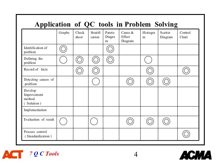 7 qc tools training material1 ccuart Choice Image