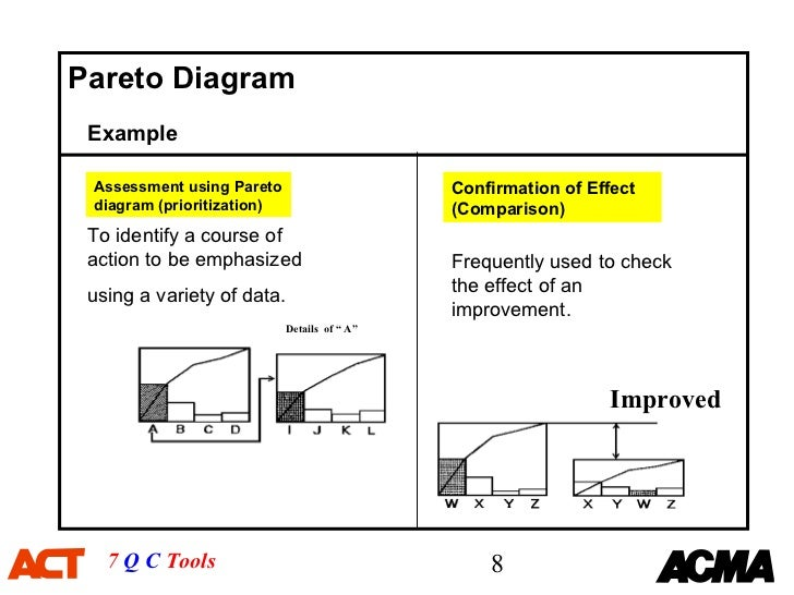 Contoh Flow Chart Quality Control