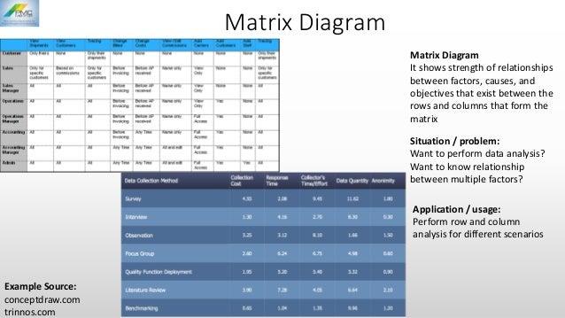 matrix diagram pmp repair manual PMP Network Diagram
