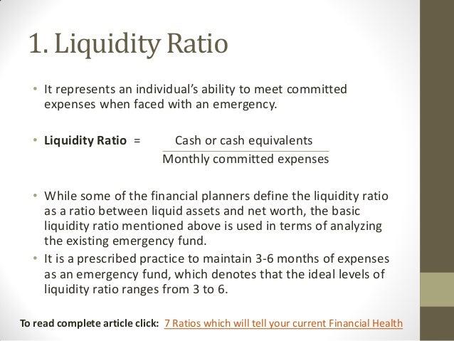Urgent liquidity ratio and other financial ratios