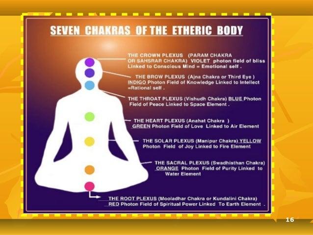 7 ray meditation eng