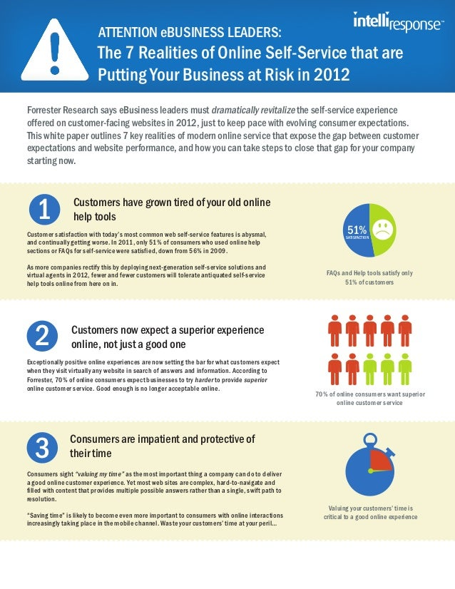 ATTENTION eBUSINESS LEADERS:                          The 7 Realities of Online Self-Service that are                     ...