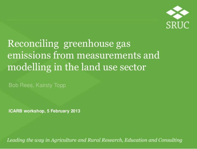 Reconciling greenhouse gasemissions from measurements andmodelling in the land use sectorBob Rees, Kairsty ToppICARB works...