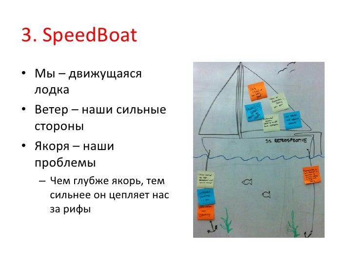 3. SpeedBoat • Мы – движущаяся    лодка • Ветер – наши сильные    стороны • Якоря – наши   ...