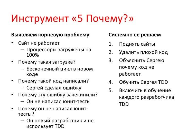 Инструмент «5 Почему?» Выявляем корневую проблему                  Системно ее решаем • Сайт не раб...