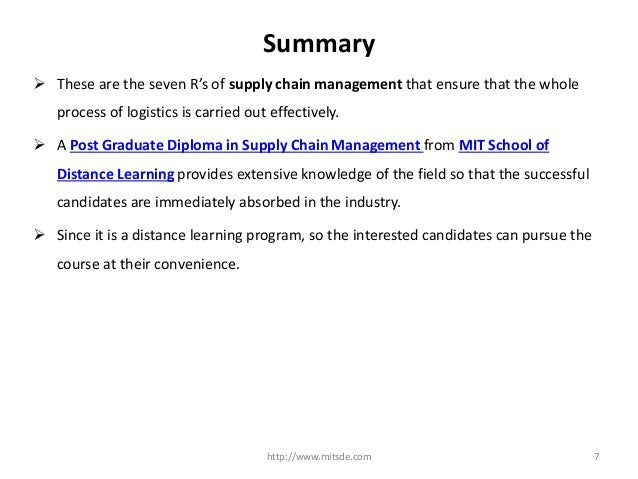 7 R's of Supply Chain Management explained in Brief