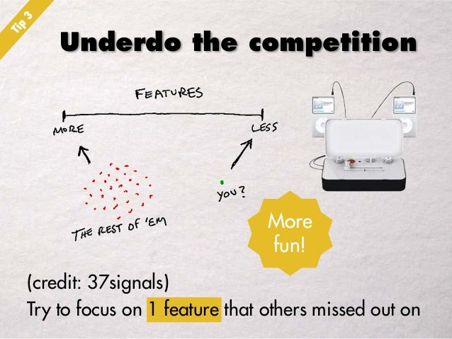 Underdo the competition(credit: 37signals)Try to focus on 1 feature that others missed out onMorefun!