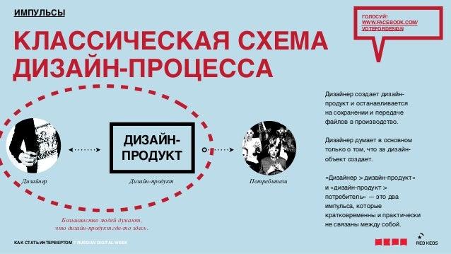 КАК СТАТЬ ИНТЕРВЕРТОМ 7 RUSSIAN DIGITAL WEEKКЛАССИЧЕСКАЯ СХЕМАДИЗАЙН-ПРОЦЕССАИМПУЛЬСЫДизайнерДИЗАЙН-ПРОДУКТДизайн-продуктБ...
