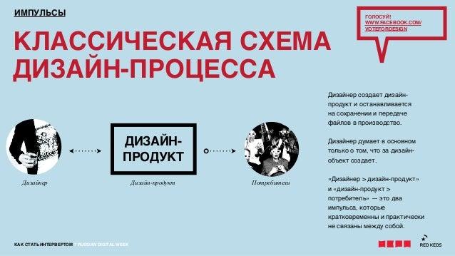 КАК СТАТЬ ИНТЕРВЕРТОМ 7 RUSSIAN DIGITAL WEEKКЛАССИЧЕСКАЯ СХЕМАДИЗАЙН-ПРОЦЕССАИМПУЛЬСЫДизайнер Дизайн-продукт ПотребителиДИ...
