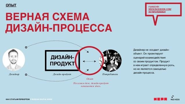 КАК СТАТЬ ИНТЕРВЕРТОМ 7 RUSSIAN DIGITAL WEEKОПЫТДизайнерДИЗАЙН-ПРОДУКТДизайн-продуктДизайнер не создает дизайн-объект. Он ...