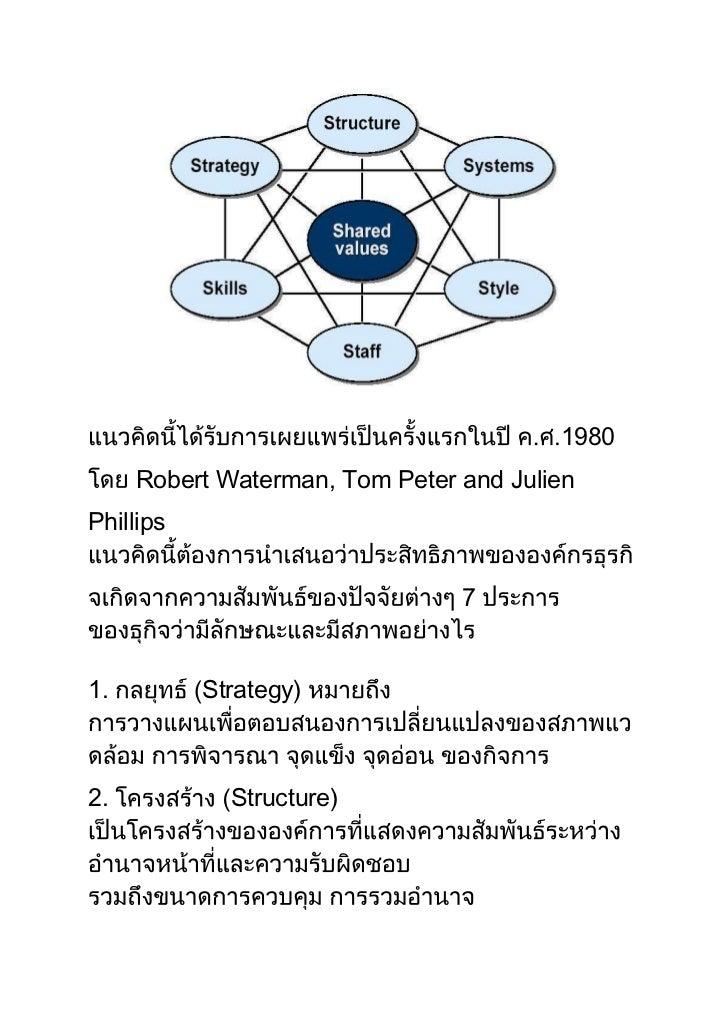 1980     Robert Waterman, Tom Peter and JulienPhillips                                71.         Strategy)2.           St...