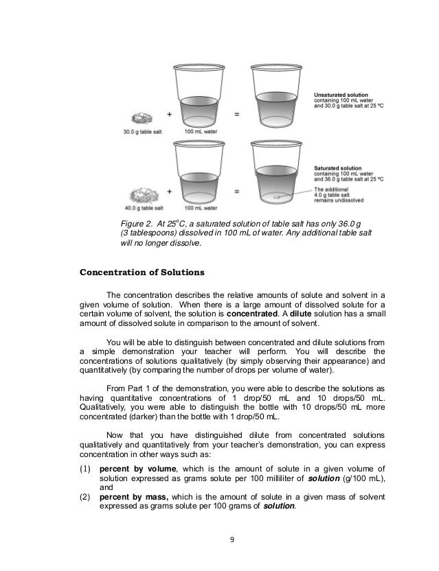 9 Concentration of Solutions The concentration describes the relative amounts of solute and solvent in a given volume of s...