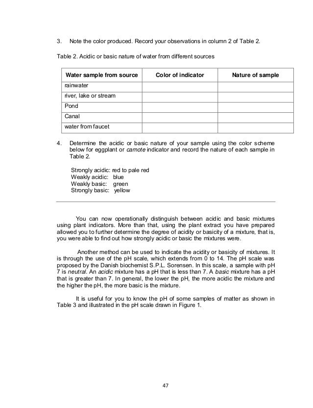 47 3. Note the color produced. Record your observations in column 2 of Table 2. Table 2. Acidic or basic nature of water f...